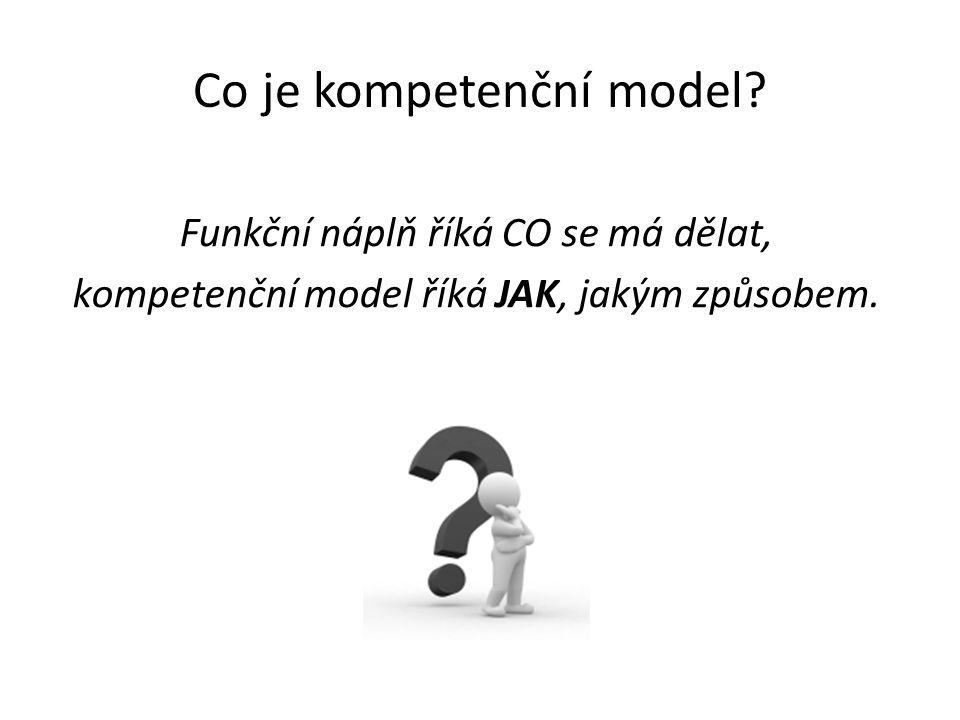 Co je kompetenční model? Funkční náplň říká CO se má dělat, kompetenční model říká JAK, jakým způsobem.