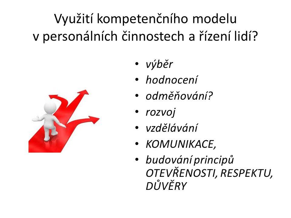 Využití kompetenčního modelu v personálních činnostech a řízení lidí? výběr hodnocení odměňování? rozvoj vzdělávání KOMUNIKACE, budování principů OTEV