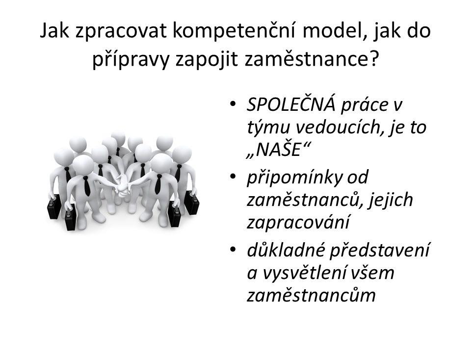 """Jak zpracovat kompetenční model, jak do přípravy zapojit zaměstnance? SPOLEČNÁ práce v týmu vedoucích, je to """"NAŠE"""" připomínky od zaměstnanců, jejich"""