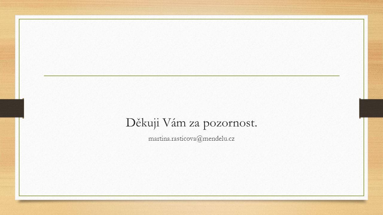 Děkuji Vám za pozornost. martina.rasticova@mendelu.cz