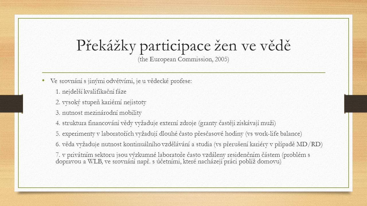 Překážky participace žen ve vědě (the European Commission, 2005) Ve srovnání s jinými odvětvími, je u vědecké profese: 1. nejdelší kvalifikační fáze 2