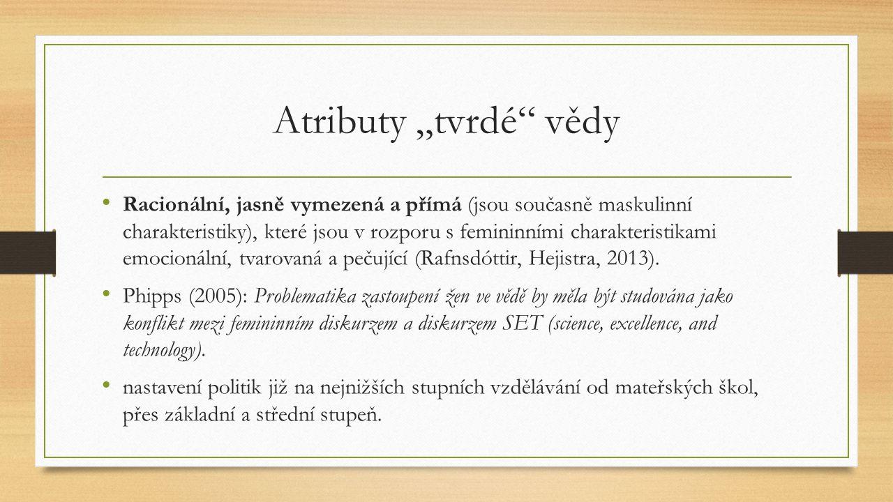 """Atributy """"tvrdé"""" vědy Racionální, jasně vymezená a přímá (jsou současně maskulinní charakteristiky), které jsou v rozporu s femininními charakteristik"""
