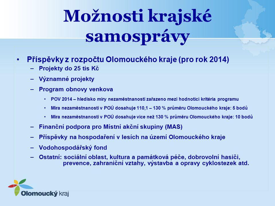 Možnosti krajské samosprávy Příspěvky z rozpočtu Olomouckého kraje (pro rok 2014) –Projekty do 25 tis Kč –Významné projekty –Program obnovy venkova PO