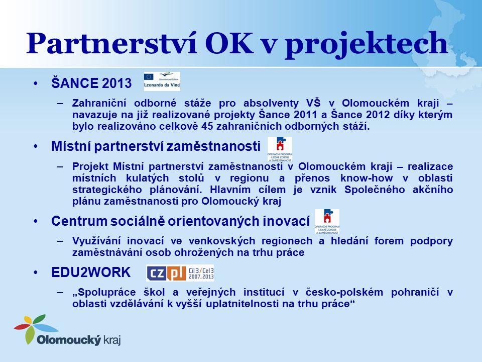 Partnerství OK v projektech ŠANCE 2013 –Zahraniční odborné stáže pro absolventy VŠ v Olomouckém kraji – navazuje na již realizované projekty Šance 201