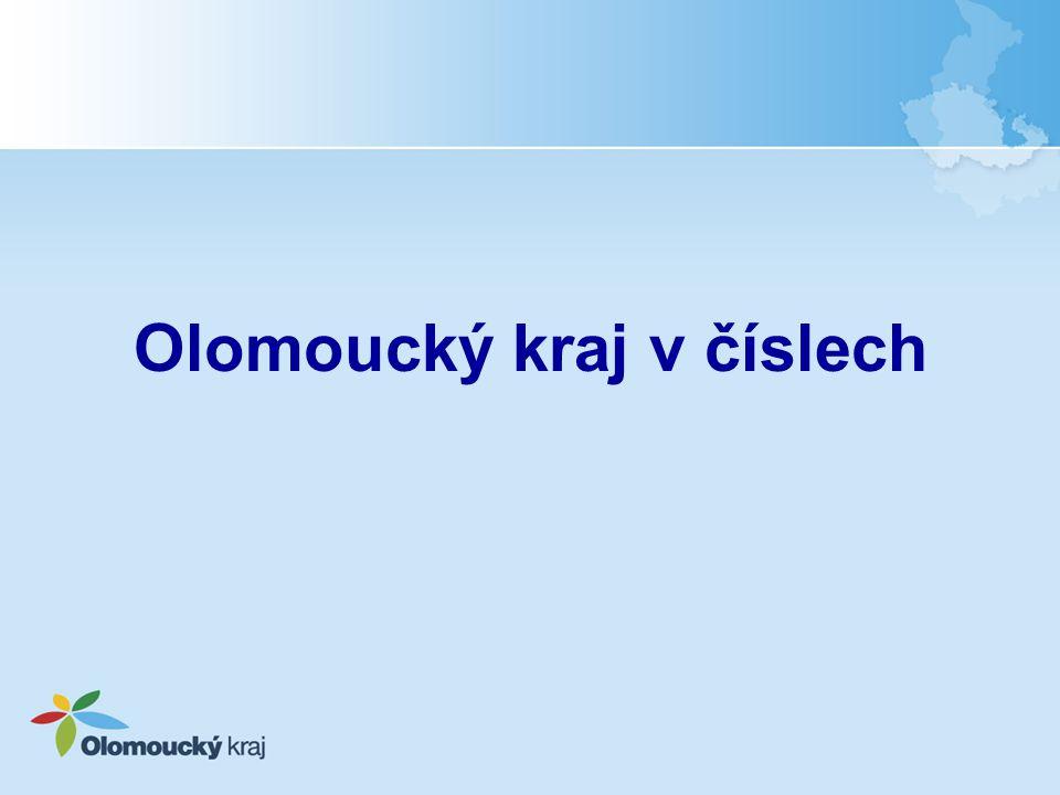  Rozloha: 5 267 km²  Počet obyvatel: 636 356  Hustota osídlení: 121 obyvatel / km 2  Počet obcí: 399 z toho měst: 30 městysů: 12 obcí s rozšířenou působností: 13 obcí s pověřeným úřadem: 20 místních akčních skupin: 16  Krajské město: Olomouc (cca 100 tis.