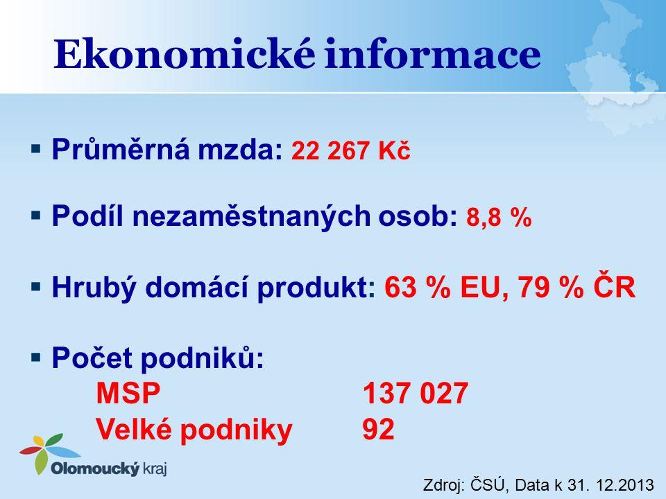  Průměrná mzda: 22 267 Kč  Podíl nezaměstnaných osob: 8,8 %  Hrubý domácí produkt: 63 % EU, 79 % ČR  Počet podniků: MSP 137 027 Velké podniky 92 E