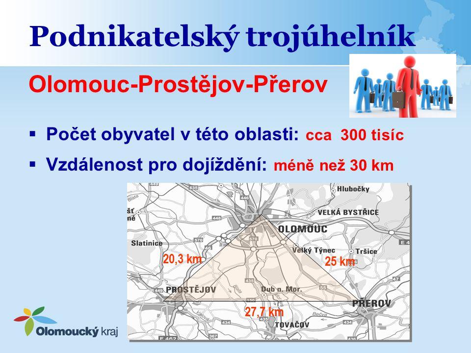 Podnikatelský trojúhelník  Počet obyvatel v této oblasti: cca 300 tisíc  Vzdálenost pro dojíždění: méně než 30 km Olomouc-Prostějov-Přerov