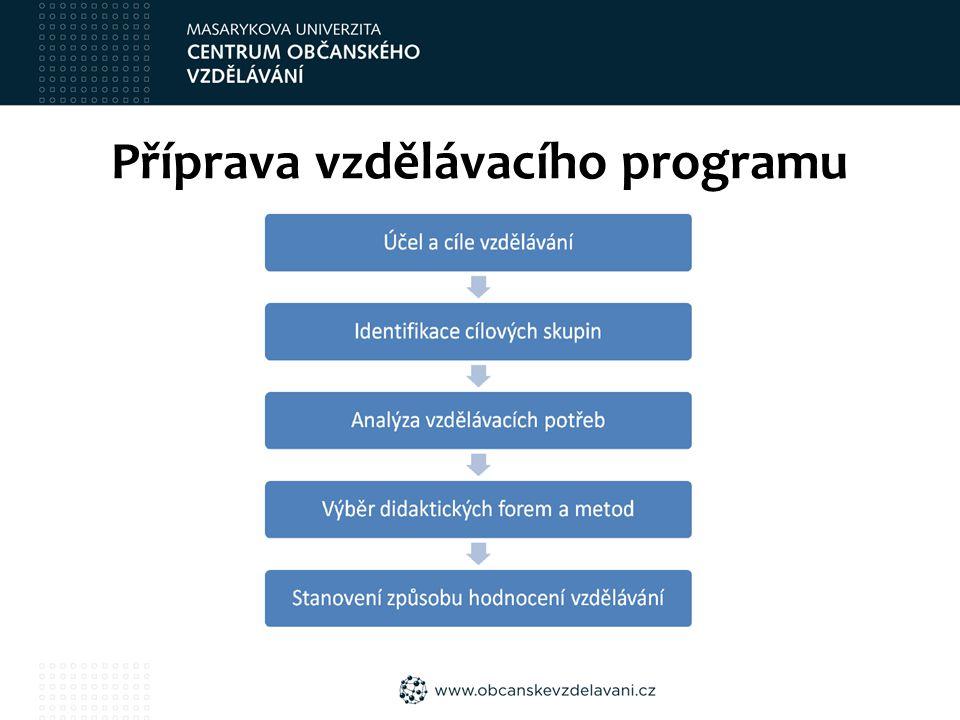 Příprava vzdělávacího programu