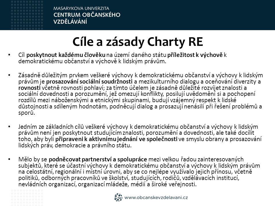 Cíle a zásady Charty RE Cíl poskytnout každému člověku na území daného státu příležitost k výchově k demokratickému občanství a výchově k lidským práv