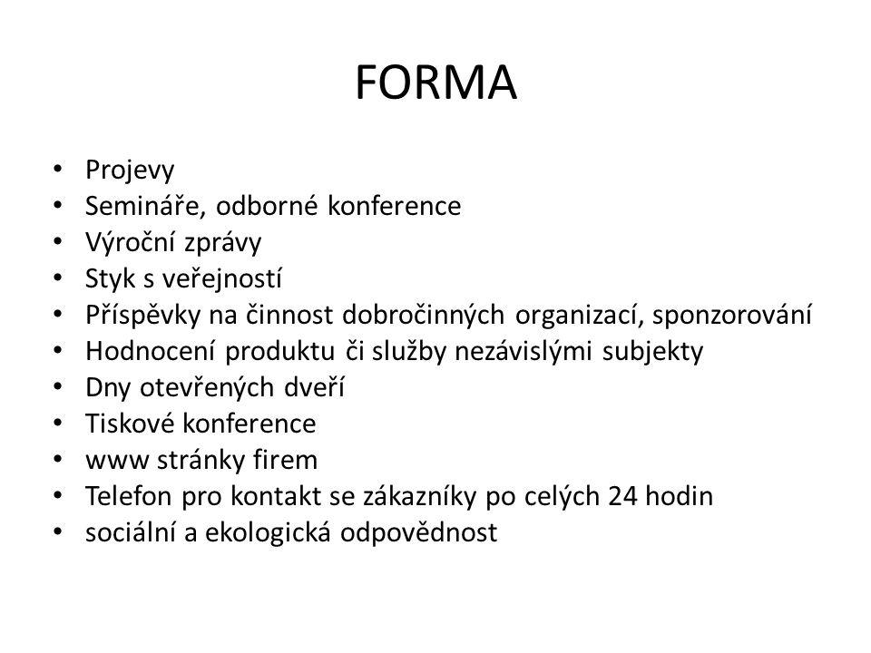 FORMA Projevy Semináře, odborné konference Výroční zprávy Styk s veřejností Příspěvky na činnost dobročinných organizací, sponzorování Hodnocení produ
