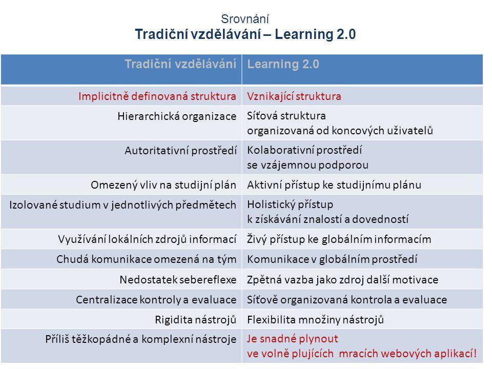 8 Tradiční vzděláváníLearning 2.0 Implicitně definovaná strukturaVznikající struktura Hierarchická organizaceSíťová struktura organizovaná od koncových uživatelů Autoritativní prostředíKolaborativní prostředí se vzájemnou podporou Omezený vliv na studijní plánAktivní přístup ke studijnímu plánu Izolované studium v jednotlivých předmětechHolistický přístup k získávání znalostí a dovedností Využívání lokálních zdrojů informacíŽivý přístup ke globálním informacím Chudá komunikace omezená na týmKomunikace v globálním prostředí Nedostatek sebereflexeZpětná vazba jako zdroj další motivace Centralizace kontroly a evaluaceSíťově organizovaná kontrola a evaluace Rigidita nástrojůFlexibilita množiny nástrojů Příliš těžkopádné a komplexní nástrojeJe snadné plynout ve volně plujících mracích webových aplikací.