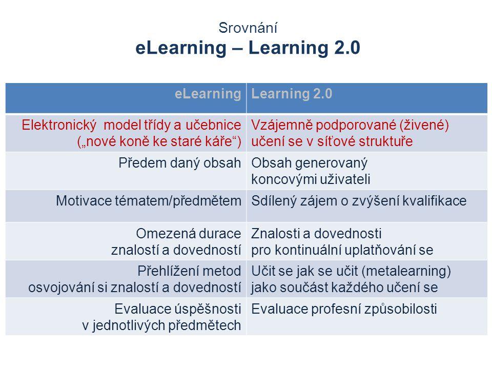 """eLearningLearning 2.0 Elektronický model třídy a učebnice (""""nové koně ke staré káře ) Vzájemně podporované (živené) učení se v síťové struktuře Předem daný obsahObsah generovaný koncovými uživateli Motivace tématem/předmětemSdílený zájem o zvýšení kvalifikace Omezená durace znalostí a dovedností Znalosti a dovednosti pro kontinuální uplatňování se Přehlížení metod osvojování si znalostí a dovedností Učit se jak se učit (metalearning) jako součást každého učení se Evaluace úspěšnosti v jednotlivých předmětech Evaluace profesní způsobilosti Srovnání eLearning – Learning 2.0"""