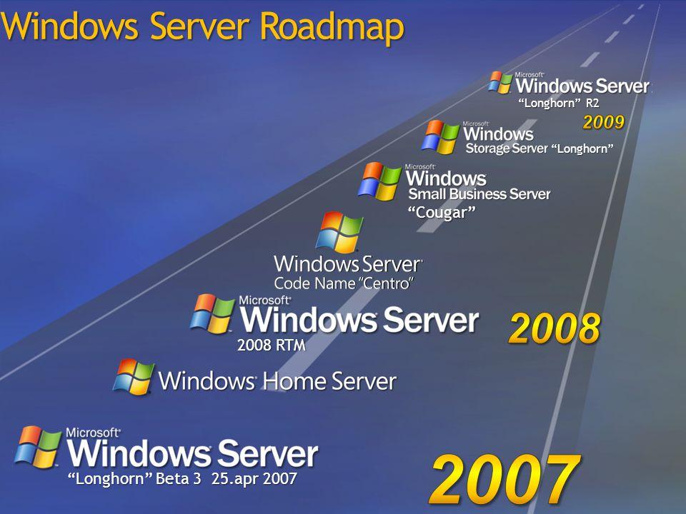 "Windows Server Roadmap ""Longhorn"" Beta 3 25.apr 2007 2008 RTM ""Longhorn"" ""Longhorn"" R2 ""Cougar"""