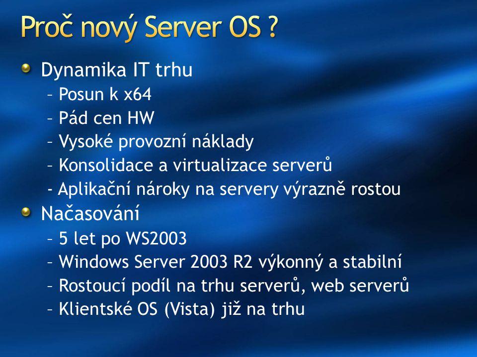 Dynamika IT trhu – Posun k x64 – Pád cen HW – Vysoké provozní náklady – Konsolidace a virtualizace serverů - Aplikační nároky na servery výrazně rostou Načasování – 5 let po WS2003 – Windows Server 2003 R2 výkonný a stabilní – Rostoucí podíl na trhu serverů, web serverů – Klientské OS (Vista) již na trhu