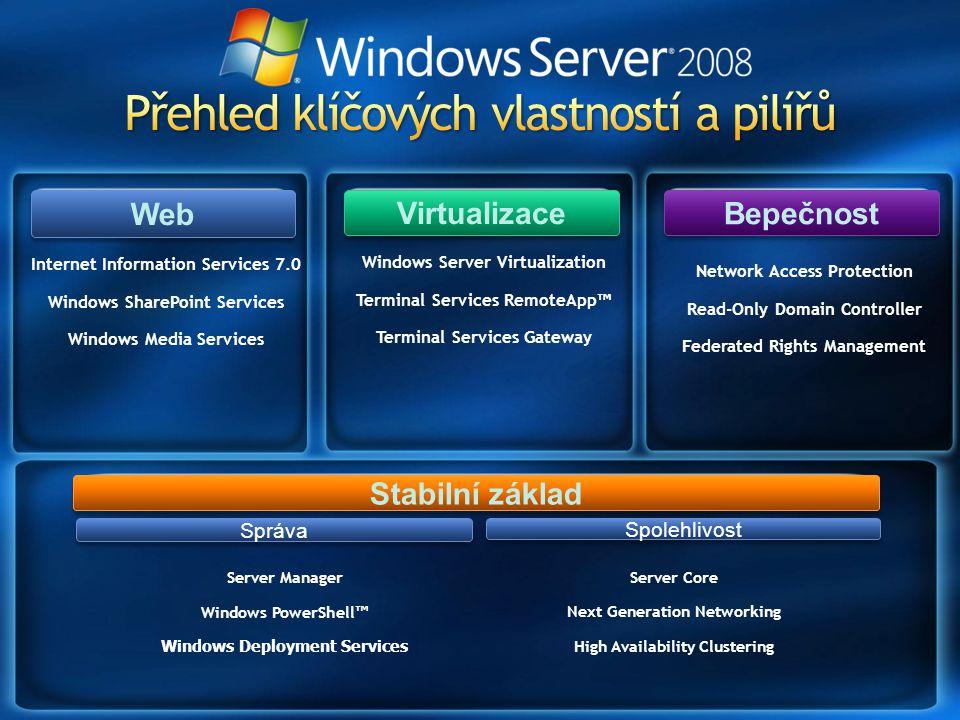 Web Stabilní základ Virtualizace Internet Information Services 7.0 Windows SharePoint Services Windows Media Services Windows Server Virtualization Te