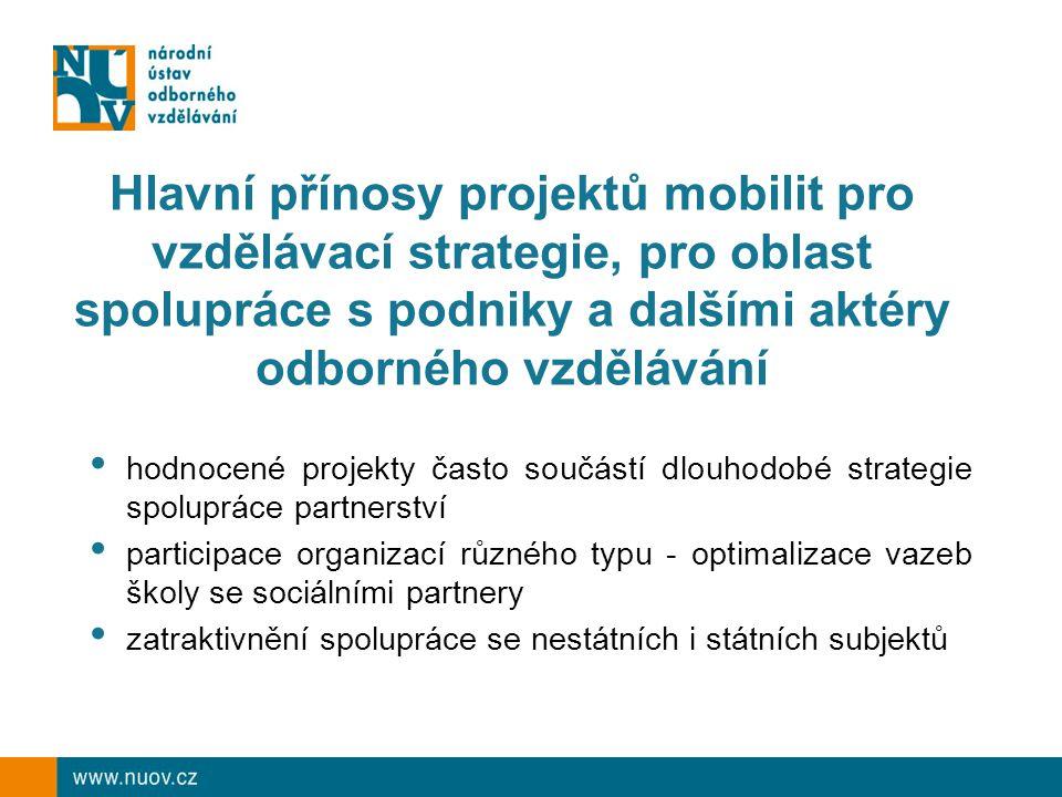 Hlavní přínosy projektů mobilit pro vzdělávací strategie, pro oblast spolupráce s podniky a dalšími aktéry odborného vzdělávání hodnocené projekty čas