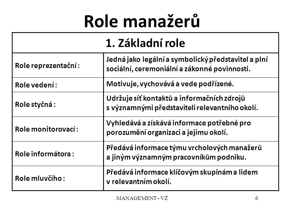 MANAGEMENT - VŽ6 Role manažerů 1.