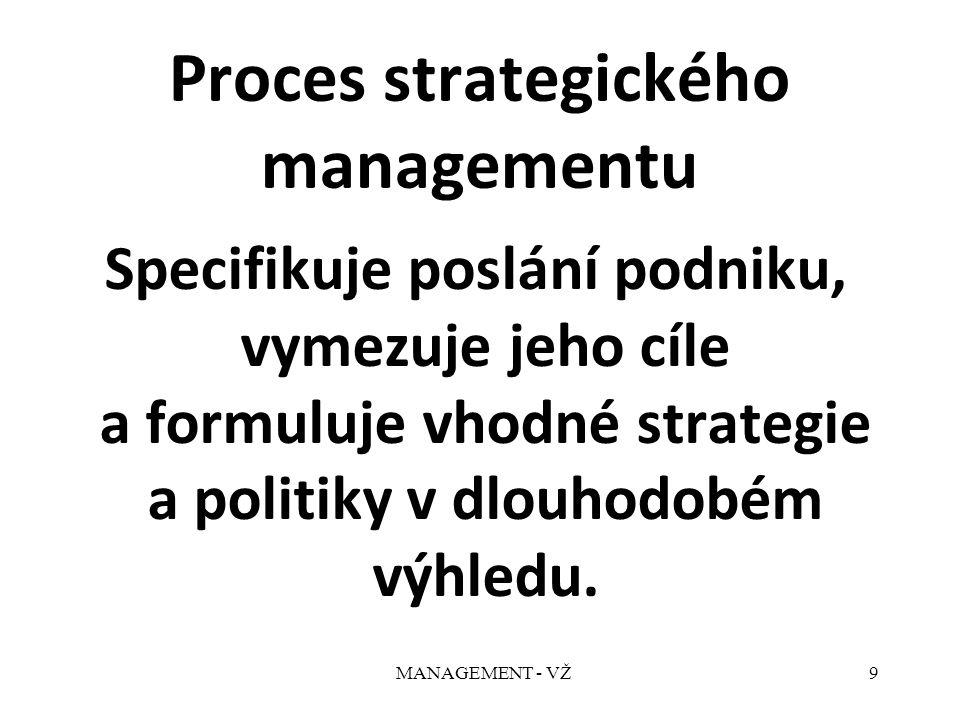 MANAGEMENT - VŽ9 Specifikuje poslání podniku, vymezuje jeho cíle a formuluje vhodné strategie a politiky v dlouhodobém výhledu.