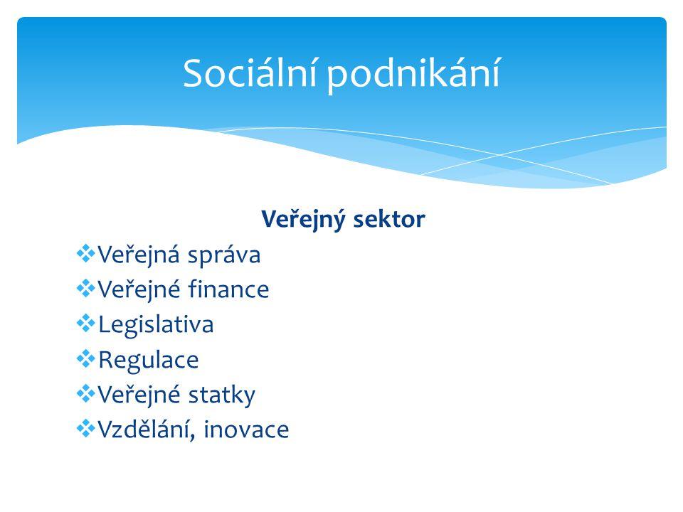 Veřejný sektor  Veřejná správa  Veřejné finance  Legislativa  Regulace  Veřejné statky  Vzdělání, inovace Sociální podnikání