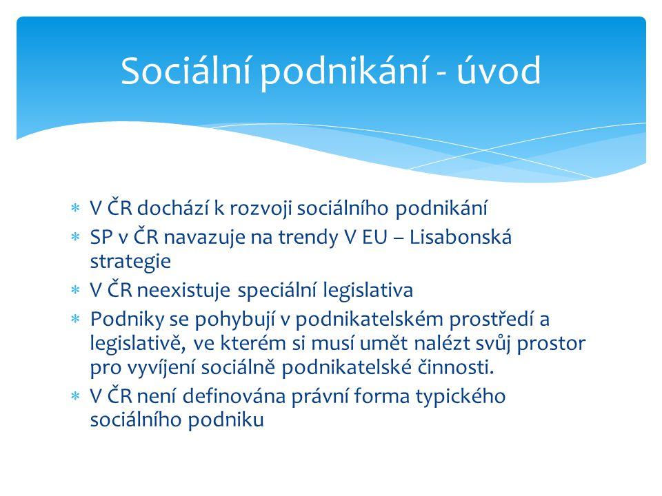  V ČR dochází k rozvoji sociálního podnikání  SP v ČR navazuje na trendy V EU – Lisabonská strategie  V ČR neexistuje speciální legislativa  Podniky se pohybují v podnikatelském prostředí a legislativě, ve kterém si musí umět nalézt svůj prostor pro vyvíjení sociálně podnikatelské činnosti.