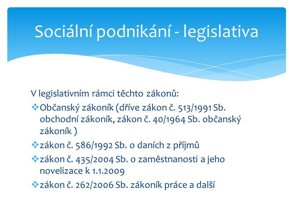 V legislativním rámci těchto zákonů:  Občanský zákoník (dříve zákon č.