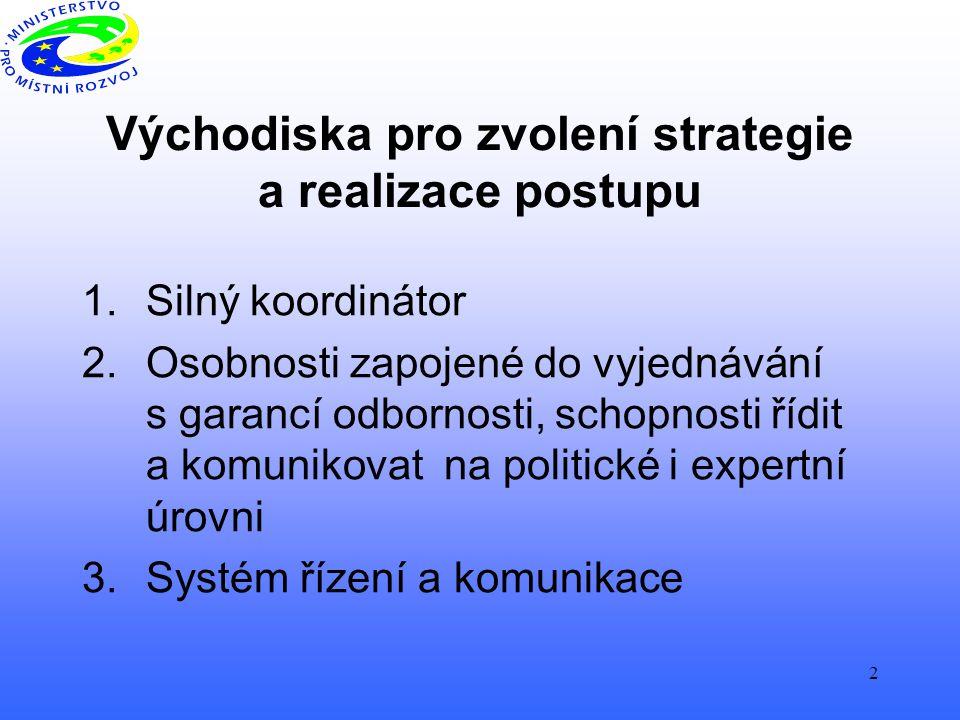 2 Východiska pro zvolení strategie a realizace postupu 1.Silný koordinátor 2.Osobnosti zapojené do vyjednávání s garancí odbornosti, schopnosti řídit a komunikovat na politické i expertní úrovni 3.Systém řízení a komunikace