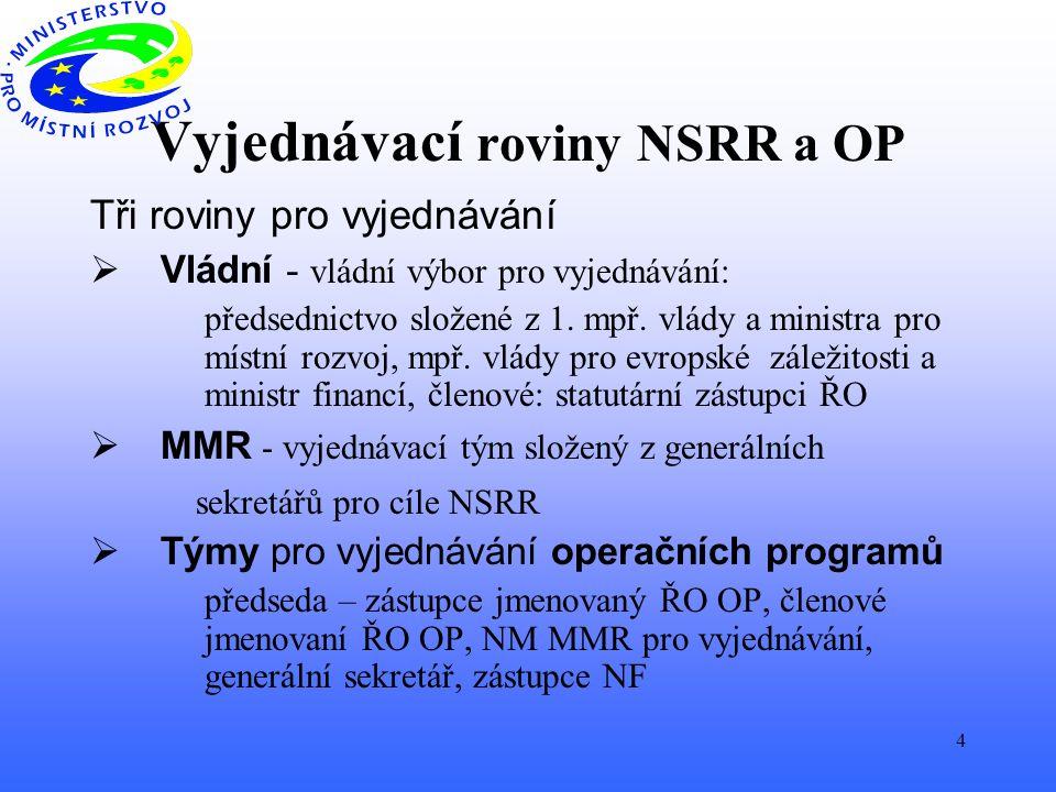 4 Vyjednávací roviny NSRR a OP Tři roviny pro vyjednávání  Vládní - vládní výbor pro vyjednávání: předsednictvo složené z 1.