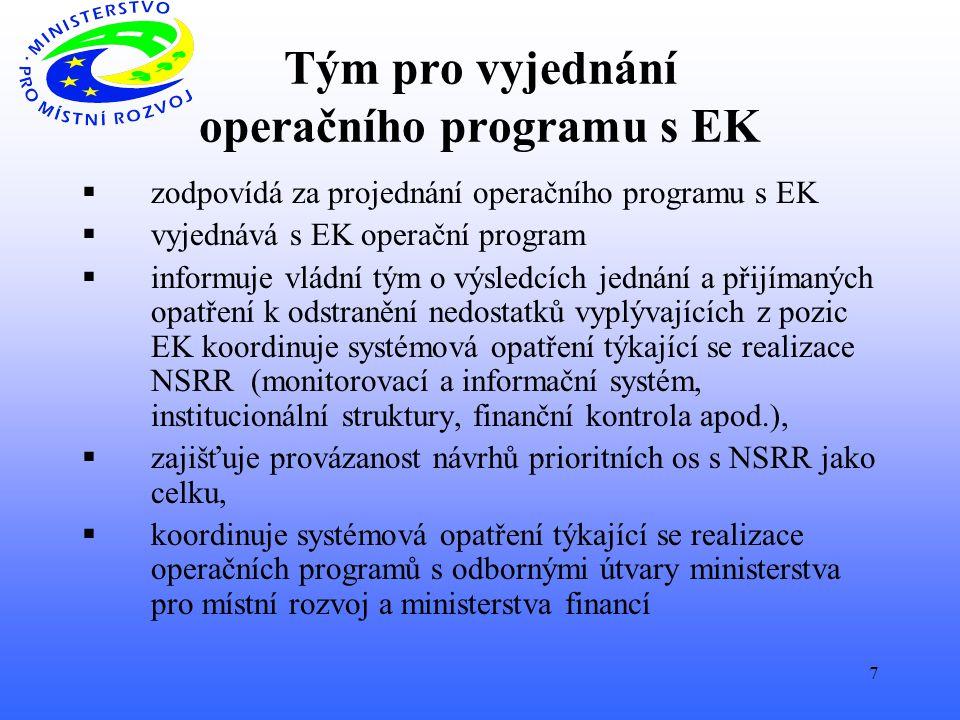7 Tým pro vyjednání operačního programu s EK  zodpovídá za projednání operačního programu s EK  vyjednává s EK operační program  informuje vládní tým o výsledcích jednání a přijímaných opatření k odstranění nedostatků vyplývajících z pozic EK koordinuje systémová opatření týkající se realizace NSRR (monitorovací a informační systém, institucionální struktury, finanční kontrola apod.),  zajišťuje provázanost návrhů prioritních os s NSRR jako celku,  koordinuje systémová opatření týkající se realizace operačních programů s odbornými útvary ministerstva pro místní rozvoj a ministerstva financí