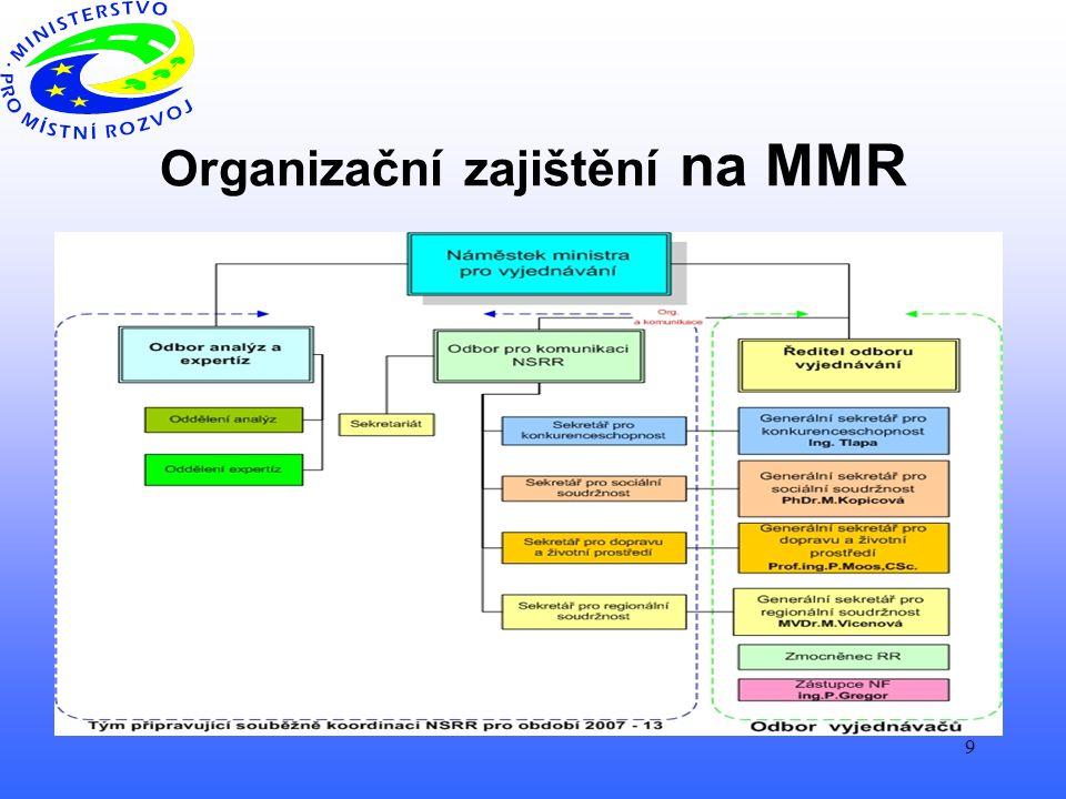 9 Organizační zajištění na MMR
