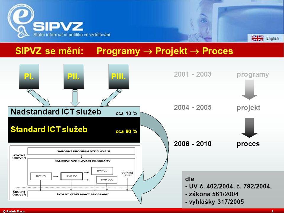 © Radek Maca2 SIPVZ se mění: Programy  Projekt  Proces PI.PII.PIII.