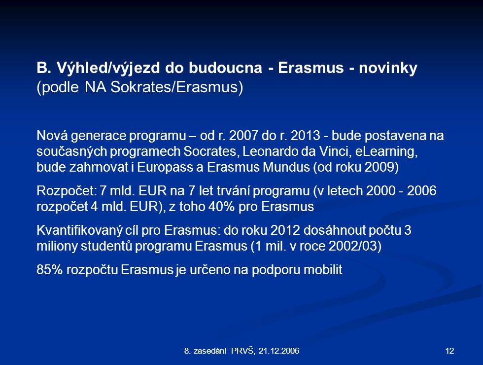 128. zasedání PRVŠ, 21.12.2006 B.