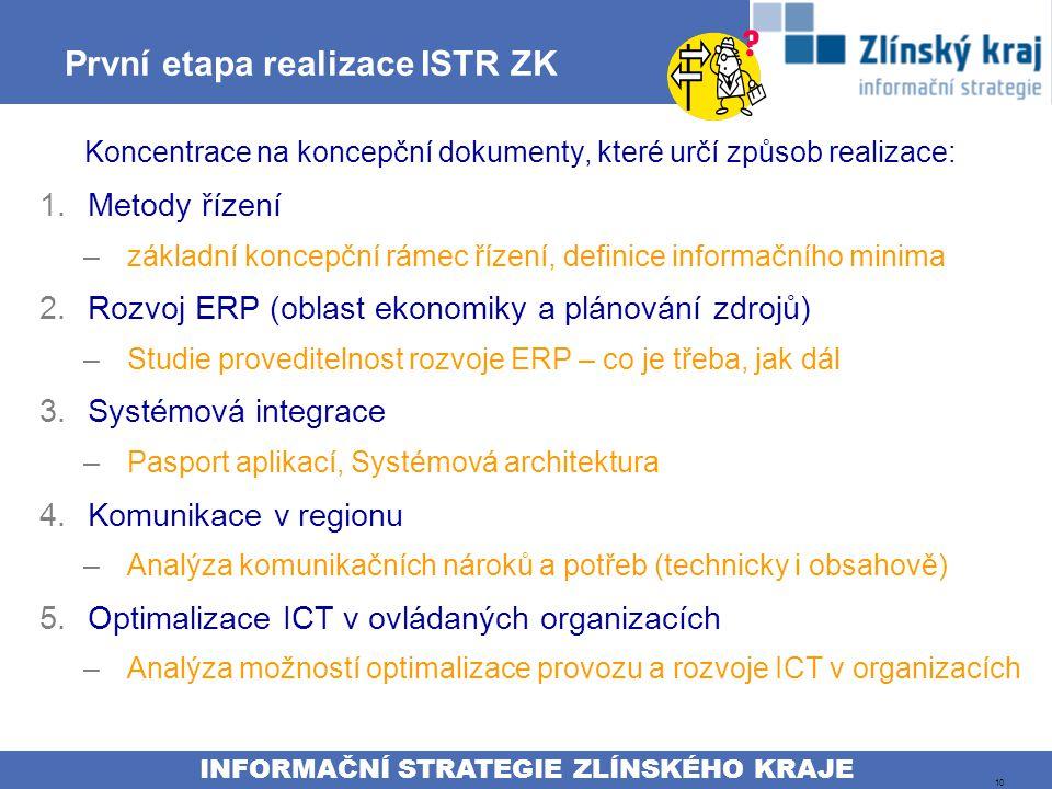 INFORMAČNÍ STRATEGIE ZLÍNSKÉHO KRAJE 10 První etapa realizace ISTR ZK Koncentrace na koncepční dokumenty, které určí způsob realizace: 1.Metody řízení –základní koncepční rámec řízení, definice informačního minima 2.Rozvoj ERP (oblast ekonomiky a plánování zdrojů) –Studie proveditelnost rozvoje ERP – co je třeba, jak dál 3.Systémová integrace –Pasport aplikací, Systémová architektura 4.Komunikace v regionu –Analýza komunikačních nároků a potřeb (technicky i obsahově) 5.Optimalizace ICT v ovládaných organizacích –Analýza možností optimalizace provozu a rozvoje ICT v organizacích