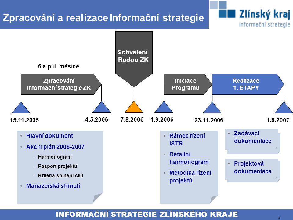 INFORMAČNÍ STRATEGIE ZLÍNSKÉHO KRAJE 7 Bez čeho nelze Informační strategii realizovat.