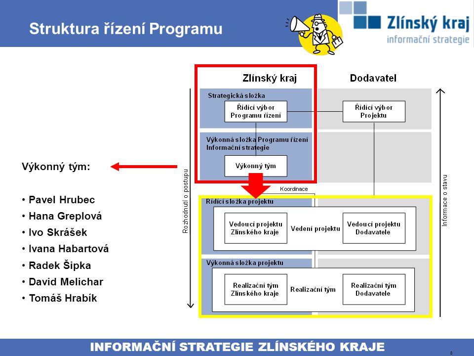 """INFORMAČNÍ STRATEGIE ZLÍNSKÉHO KRAJE 9 Přínosy řízení formou Programu 1.Informační strategie """"nezůstala v šuplíku –Informační strategie žije a je v etapách postupně realizována 2.Nerealizují se izolované projekty, jsou vzájemně provázané a směřují k cílům Informační strategie –Každý jednotlivý projekt je v souladu s vizí a cíli, které má naplnit –Realizace a výstupy projektů jsou vzájemně koordinovány 3.Problematika rozvoje IS je řešena komplexně a systémově 4.Zvyšují se zkušenosti a znalosti pracovních týmů"""