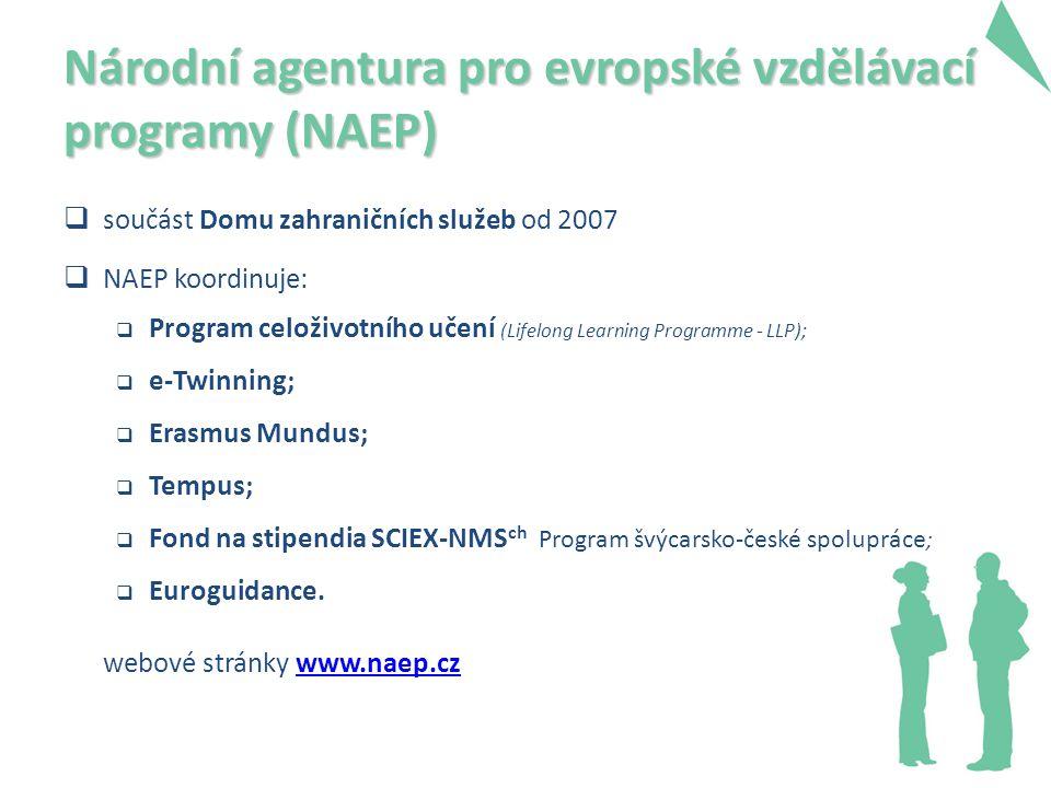 Národní agentura pro evropské vzdělávací programy (NAEP)  součást Domu zahraničních služeb od 2007  NAEP koordinuje:  Program celoživotního učení (Lifelong Learning Programme - LLP);  e-Twinning;  Erasmus Mundus;  Tempus;  Fond na stipendia SCIEX-NMS ch Program švýcarsko-české spolupráce ;  Euroguidance.