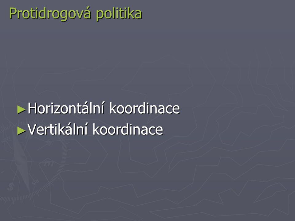 Protidrogová politika Účastníci systému vertikální koordinace protidrogové politiky  sekretariát Rady vlády pro koordinaci protidrogové politiky (včetně NMS)  kraje  obce  poskytovatelé služeb  další klíčové instituce