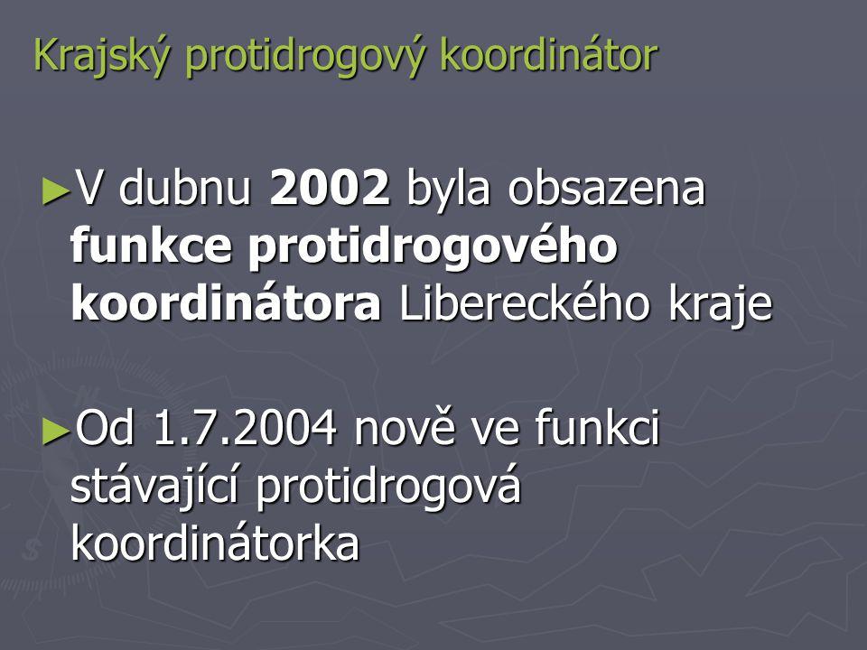 Krajský protidrogový koordinátor ► V dubnu 2002 byla obsazena funkce protidrogového koordinátora Libereckého kraje ► Od 1.7.2004 nově ve funkci stávající protidrogová koordinátorka
