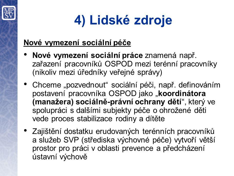 4) Lidské zdroje Nové vymezení sociální péče Nové vymezení sociální práce znamená např.