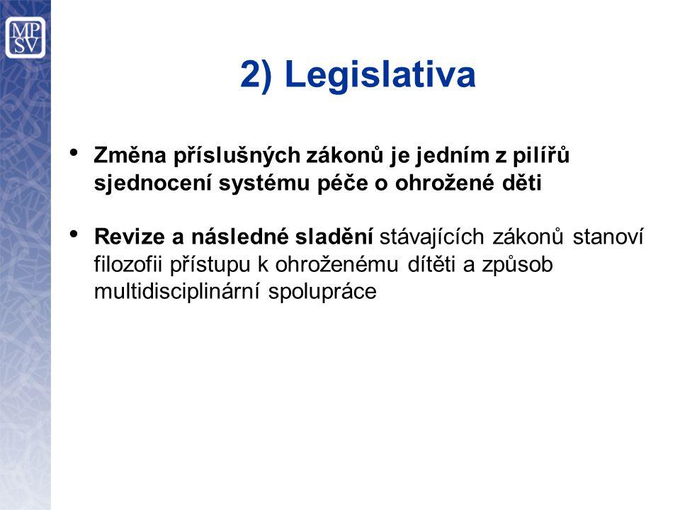 2) Legislativa Změna příslušných zákonů je jedním z pilířů sjednocení systému péče o ohrožené děti Revize a následné sladění stávajících zákonů stanoví filozofii přístupu k ohroženému dítěti a způsob multidisciplinární spolupráce