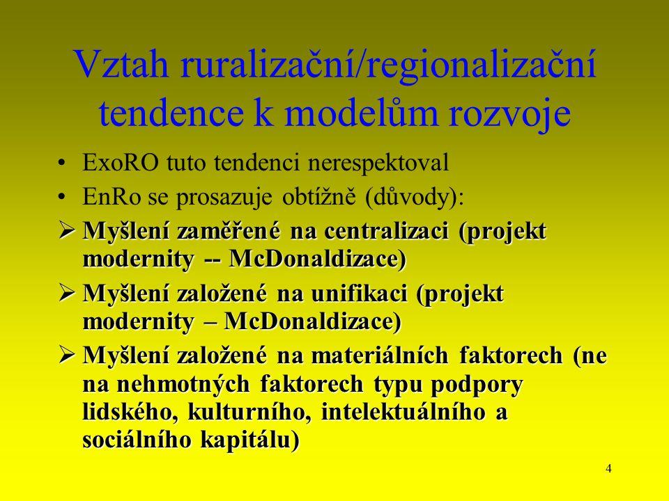 5 Úloha sociokulturních potenciálů v rurálním rozvoji Výzkumy od 90.
