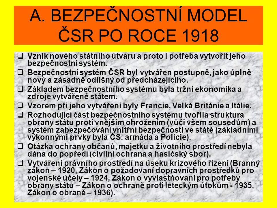 A. BEZPEČNOSTNÍ MODEL ČSR PO ROCE 1918  Vznik nového státního útvaru a proto i potřeba vytvořit jeho bezpečnostní systém.  Bezpečnostní systém ČSR b