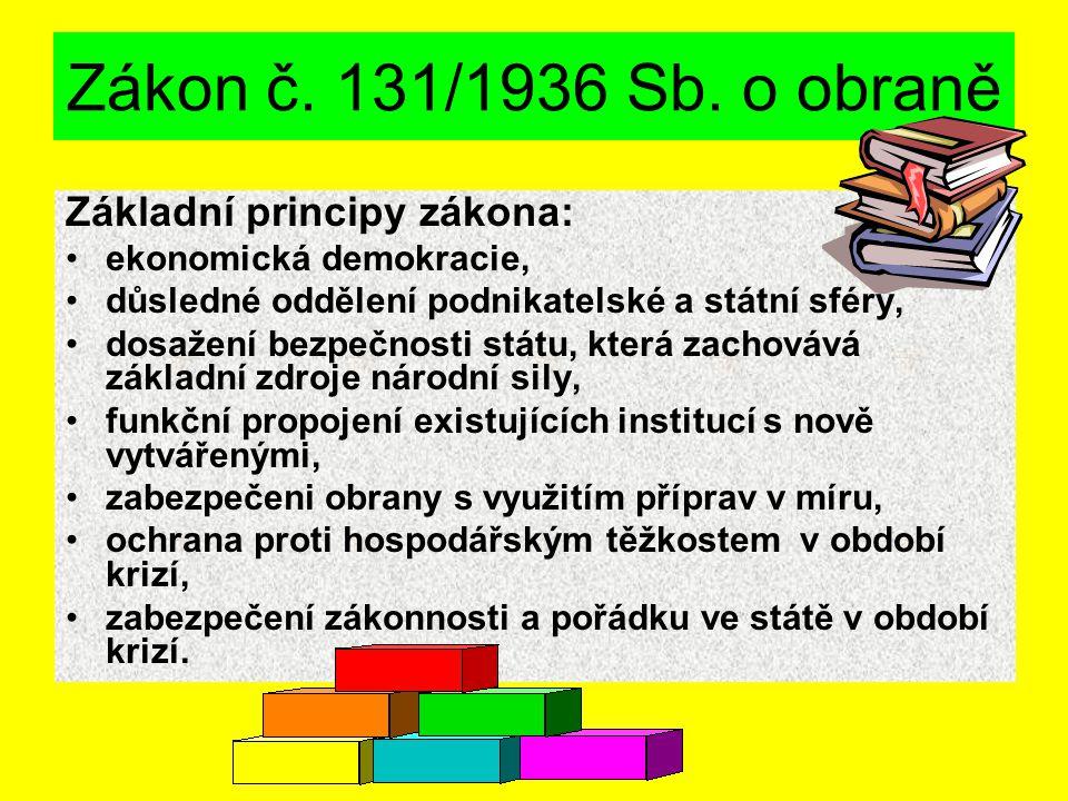 Základní principy zákona: ekonomická demokracie, důsledné oddělení podnikatelské a státní sféry, dosažení bezpečnosti státu, která zachovává základní