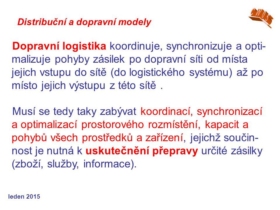 Dopravní logistika koordinuje, synchronizuje a opti- malizuje pohyby zásilek po dopravní síti od místa jejich vstupu do sítě (do logistického systému) až po místo jejich výstupu z této sítě.