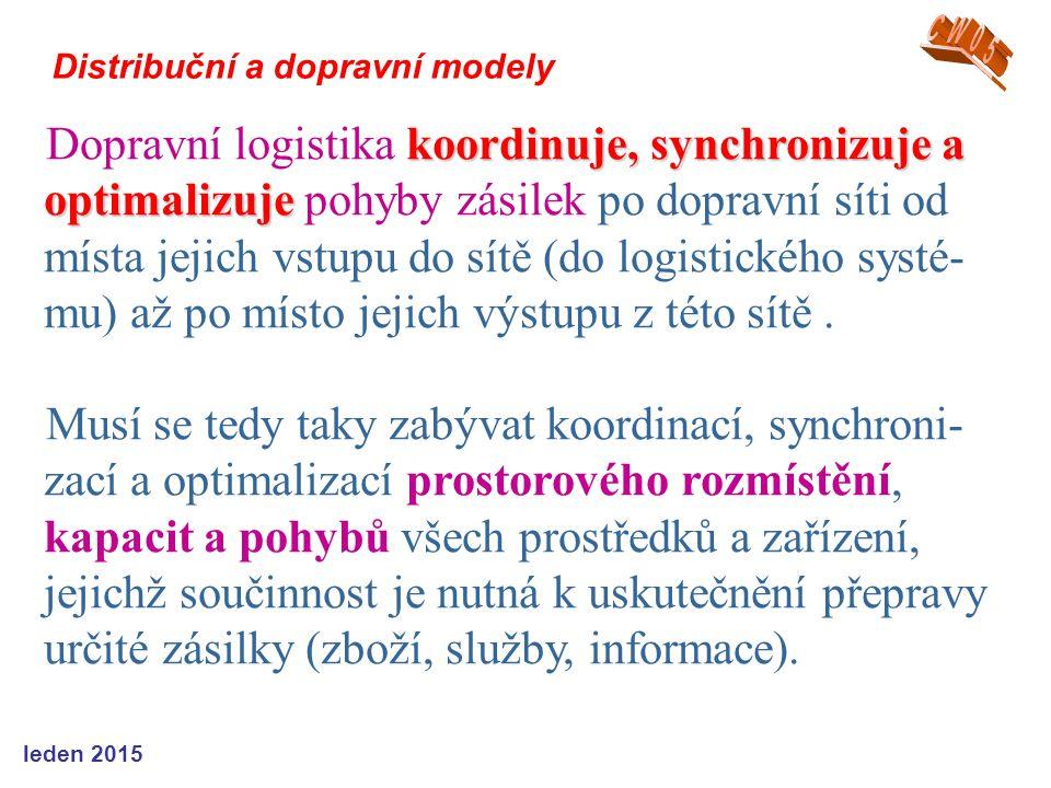 koordinuje, synchronizuje a optimalizuje Dopravní logistika koordinuje, synchronizuje a optimalizuje pohyby zásilek po dopravní síti od místa jejich vstupu do sítě (do logistického systé- mu) až po místo jejich výstupu z této sítě.