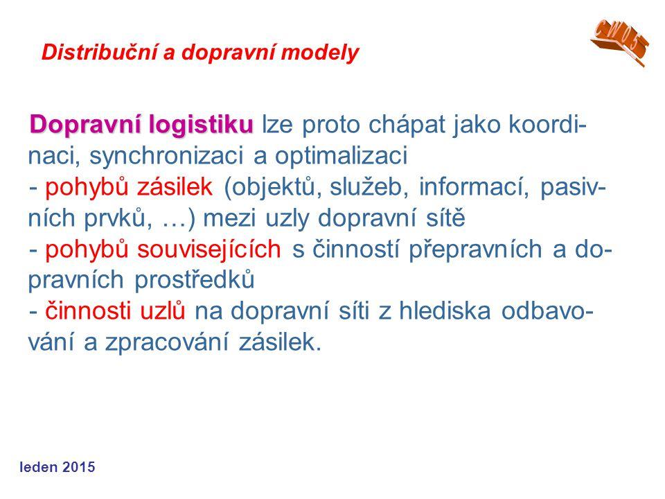 Dopravní logistiku Dopravní logistiku lze proto chápat jako koordi- naci, synchronizaci a optimalizaci - pohybů zásilek (objektů, služeb, informací, pasiv- ních prvků, …) mezi uzly dopravní sítě - pohybů souvisejících s činností přepravních a do- pravních prostředků - činnosti uzlů na dopravní síti z hlediska odbavo- vání a zpracování zásilek.
