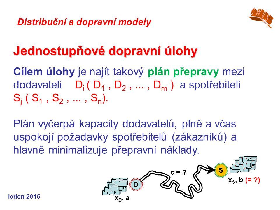 Jednostupňové dopravní úlohy Jednostupňové dopravní úlohy Cílem úlohy je najít takový plán přepravy mezi dodavateli D i ( D 1, D 2,..., D m ) a spotřebiteli S j ( S 1, S 2,..., S n ).