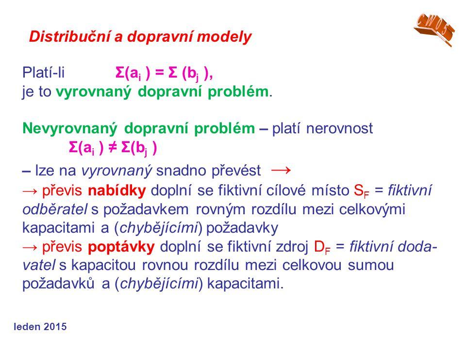 Platí-li Σ(a i ) = Σ (b j ), je to vyrovnaný dopravní problém.