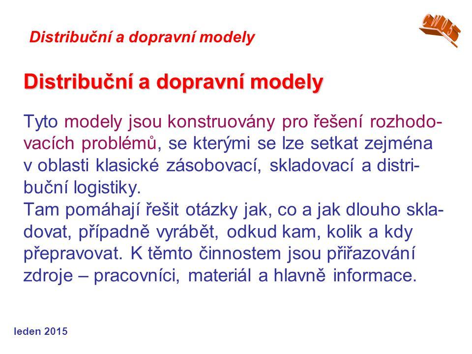 Distribuční a dopravní modely Distribuční a dopravní modely Tyto modely jsou konstruovány pro řešení rozhodo- vacích problémů, se kterými se lze setkat zejména v oblasti klasické zásobovací, skladovací a distri- buční logistiky.
