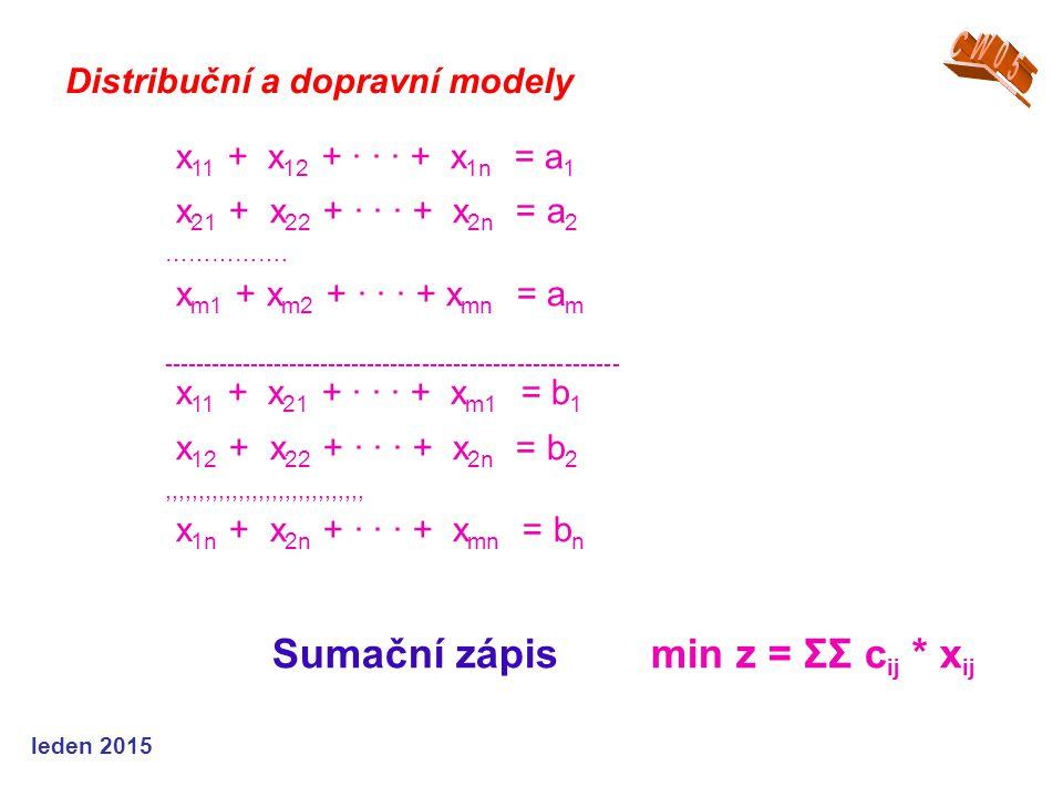 Distribuční a dopravní modely leden 2015 x 11 + x 12 + · · · + x 1n = a 1 x 21 + x 22 + · · · + x 2n = a 2 …………….