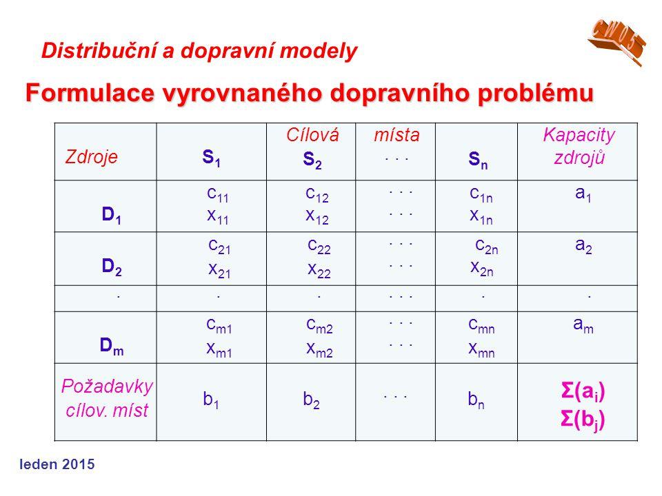 Formulace vyrovnaného dopravního problému Distribuční a dopravní modely leden 2015 ZdrojeS1S1 Cílová S 2 místa · · · S n Kapacity zdrojů D1D1 c 11 x 11 c 12 x 12 · · · c 1n x 1n a1a1 D2D2 c 21 x 21 c 22 x 22 · · · c 2n x 2n a2a2 ···· · ··· DmDm c m1 x m1 c m2 x m2 · · · c mn x mn amam Požadavky cílov.